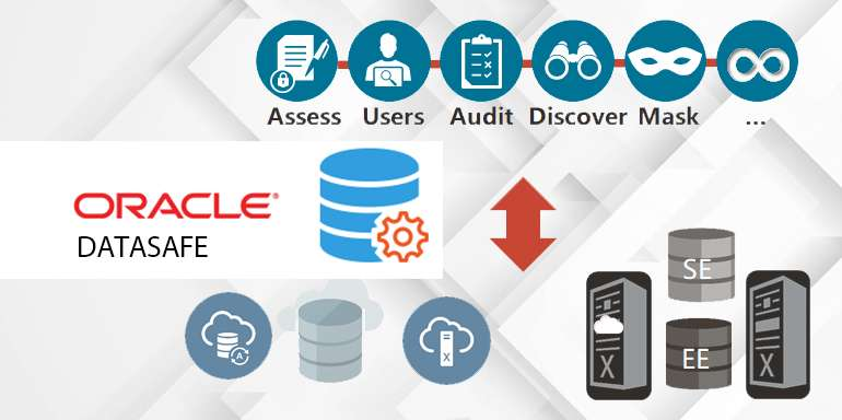 Oracle Data Safe
